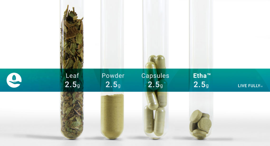 etha natural botanicals kratom capsules tablets powders pills