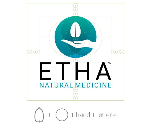 etha natural botanicals kratom about us