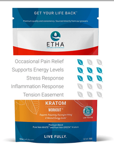 Workout Kratom Occasional Pain Relief, Energy Support