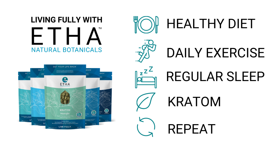 etha holistic health kratom nutrition sleep